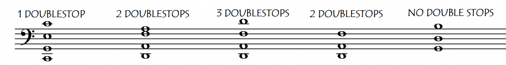 dble stops same chords