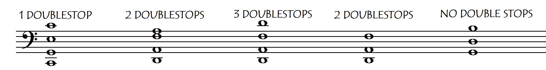 Cello Fun Doublestops and Chords - Cello Fun