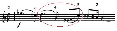 glissupdowncircled