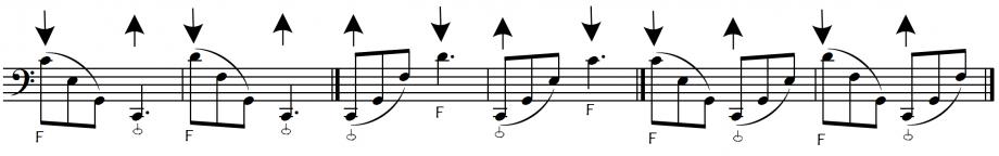 Cello Fun Pizz Fast Broken Chords Cello Fun