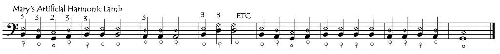 Cello Fun Harmonics Cello Fun