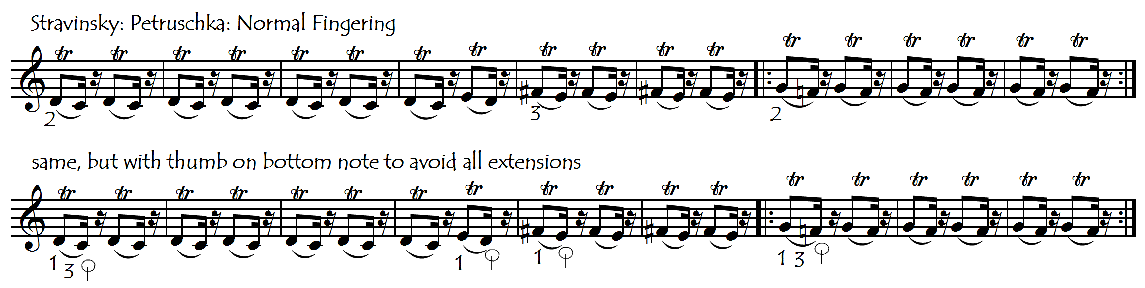 Cello Fun Trills and other Fast Ornaments in One Position