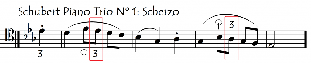 antic artic or not schub trio