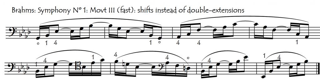Cello Fun Double-Extensions - Cello Fun