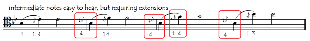 int notes tonal but with extn new
