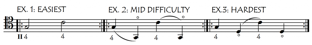 order of difficulty