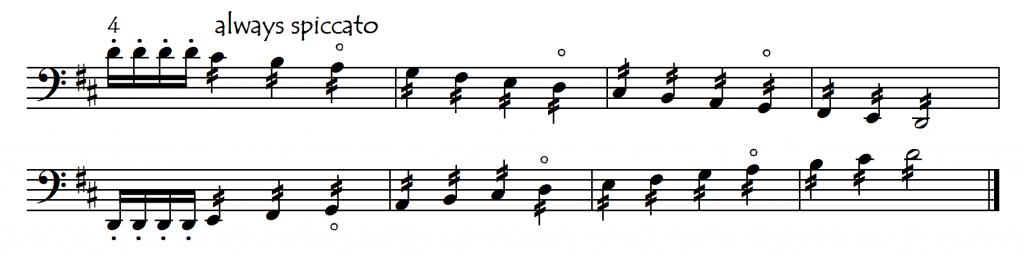spicc all 4 strings gradually