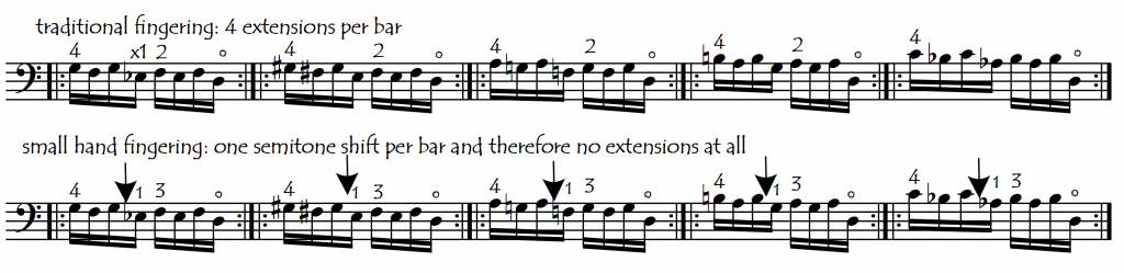 semi shift instead extend exc