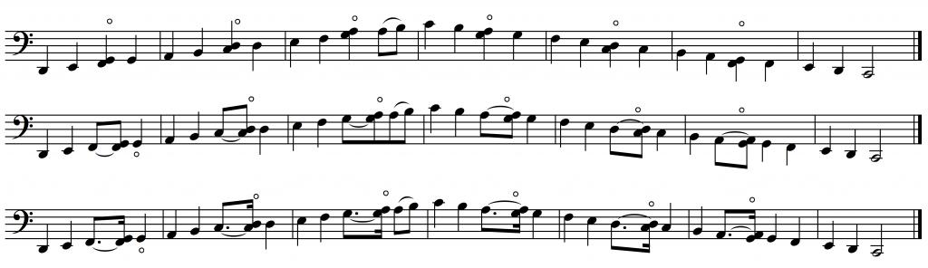 blurred separate scales anticip