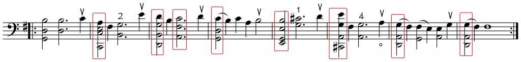 Bach prelude VI first phrase