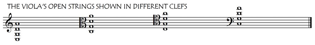 viola open strings clefs