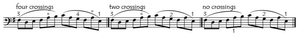 bach VI prelude fingering2