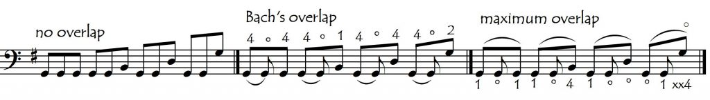 bach VI prelude overlap