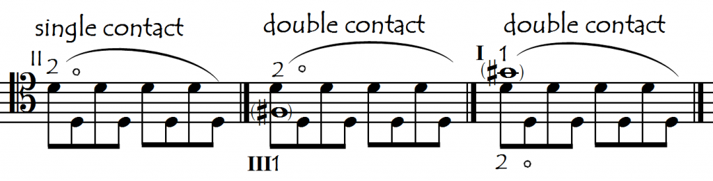contact silent double