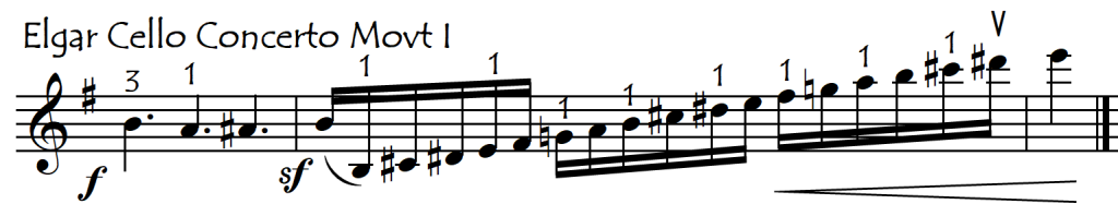 point contact Elgar