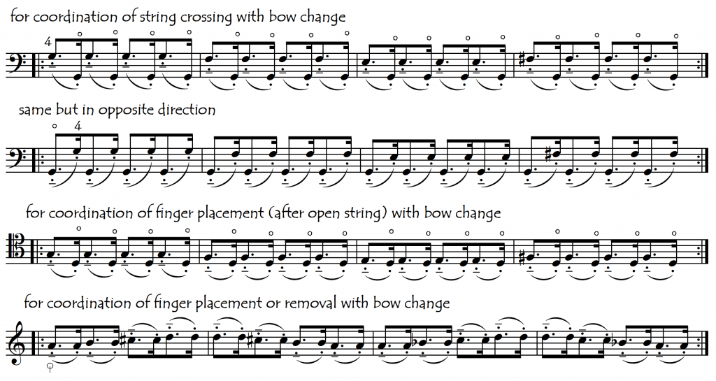 isolated repeated coord movts