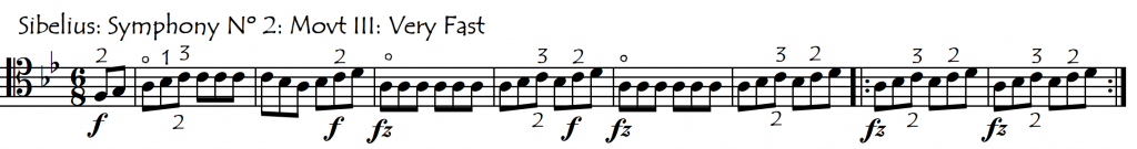 hold or quick changes Sibelius