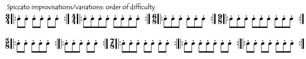 order of difficulty rhythmic