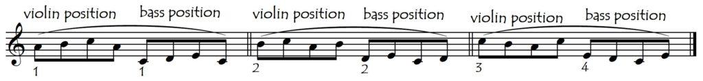 vln pos and bass pos big shift