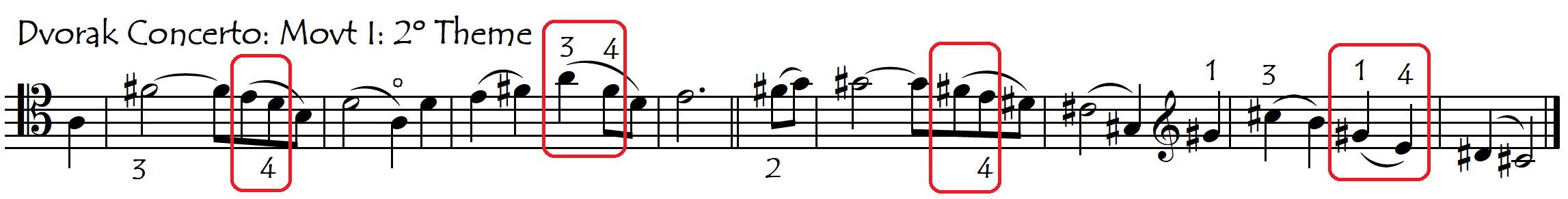 smooth downward scalic dvorak I with highlights