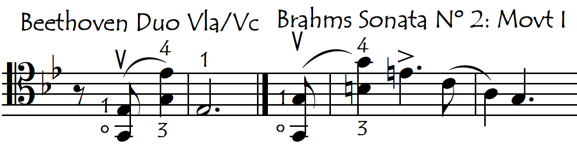 chords with shift beet brahms hard