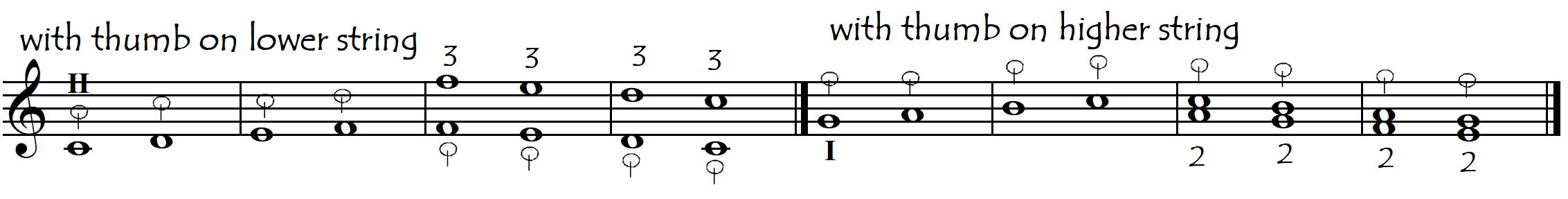 thumb vibrato EXCS basic 0