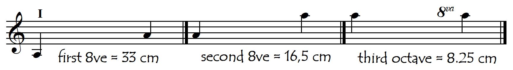 LH finger spacings octaves