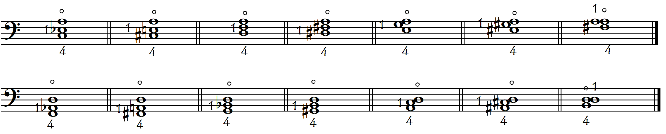 higher open 1 middle 4x lower CHORDS