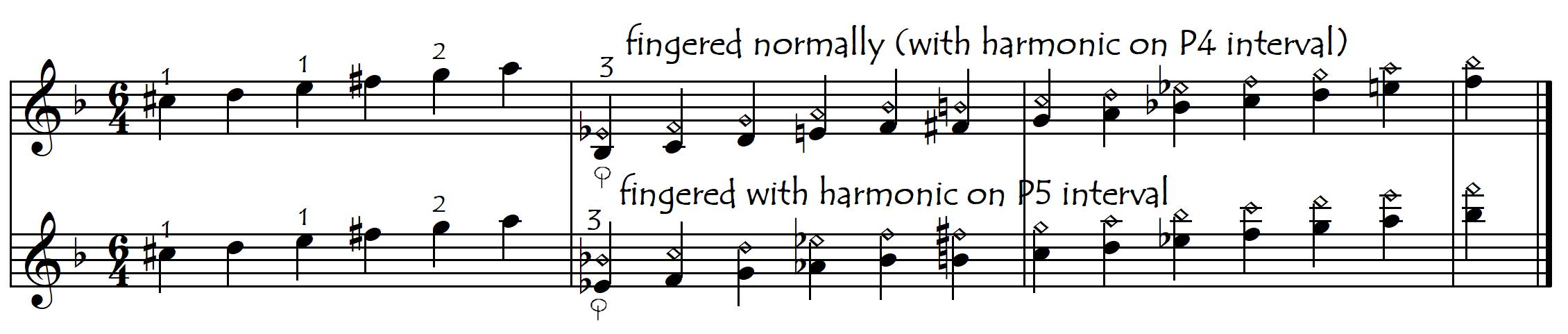 saint saens with both arti fingerings