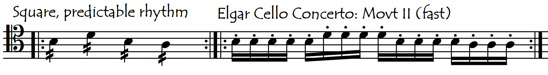 elgar II cell