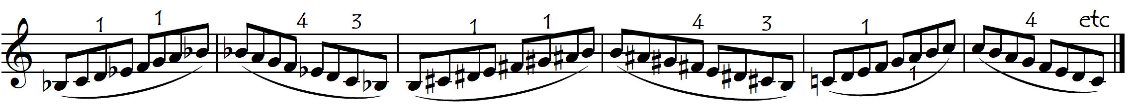 point of contact 1 octave scales