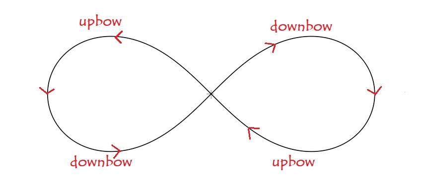 figure 8 trajectory